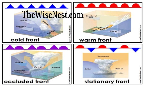 weather front cards shot for WN copy